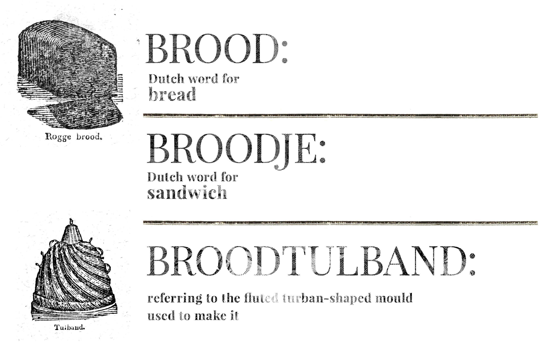 BREUDHER - PŘÍBĚH HOLANDSKÉHO CHLEBA<br> Původ slova breudher není jistý. Je však zřejmé, že kořenem je holandský výraz pro chléb, brood. <br>  BROOD: Holandský výraz pro chléb<br>  BROODJE: Holandský výraz pro sendvič<br>  BROODTULBAND: Výraz pro chléb, pro jehož přípravu se používá forma ve tvaru turbanu